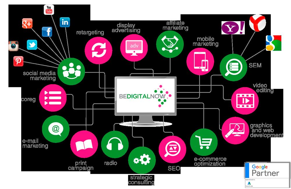 servizi digital